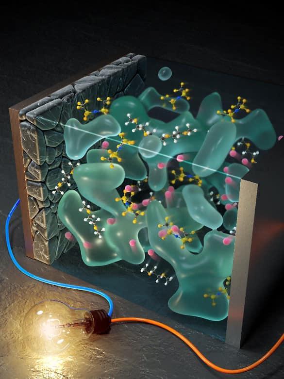 국내 연구진, 리튬금속 이차전지 수명·출력 한계 돌파구 마련…세계 전기차 선도 발판