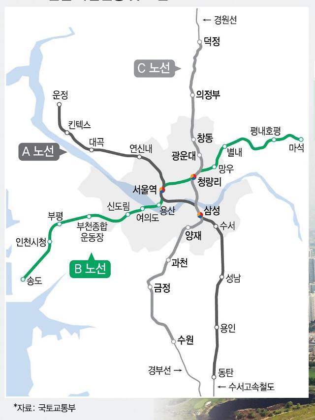 GTX 교통호재에 경기도 집값 쑥…경기 동부권도 들썩