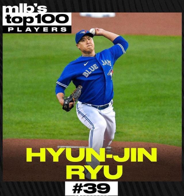 MLB 톱 100 류현진 전체 39위···다른 메이저리거는 몇 위?