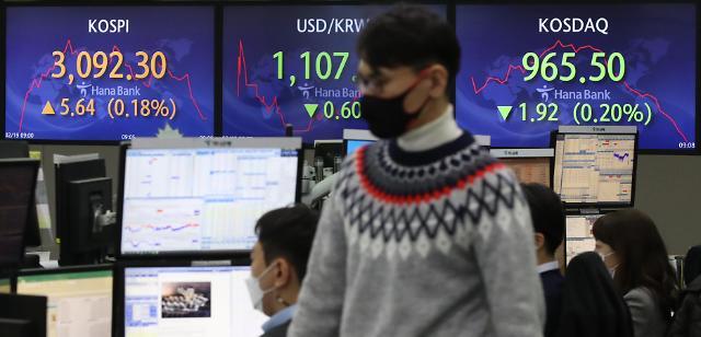 韩KOSPI市场中小型股迎春天 2月涨幅超大型股