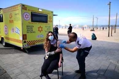 감염 89.4%·사망 99% 예방...화이자 백신, 이스라엘서 최초 실증 결과