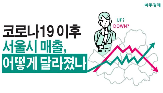 절반 가까이 줄었다... 코로나 이후 서울시 매출, 어떻게 달라졌나 [아주경제 차트라이더]