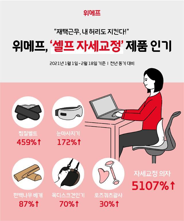 """""""재택근무 증가에 셀프 자세교정 제품 인기"""""""