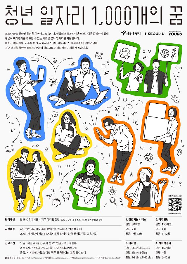 서울시, 청년고용 충격 완화위해 일자리 1000개 매칭