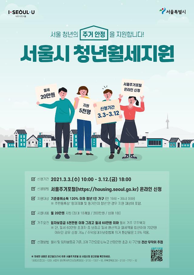 서울시, 주거환경 열악한 청년 5000명에 월 20만원씩 월세 지원