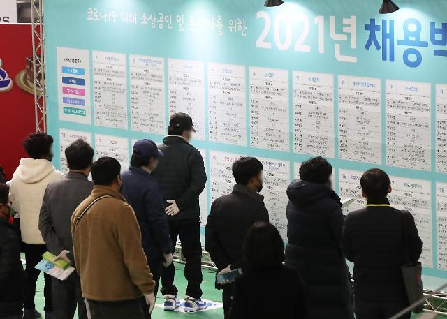 春招进行时!2021年上半年韩公共机关及大企业陆续发布招聘计划