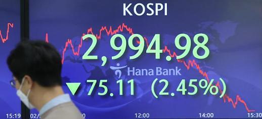 外资机构大量抛售 韩KOSPI市场波动剧烈