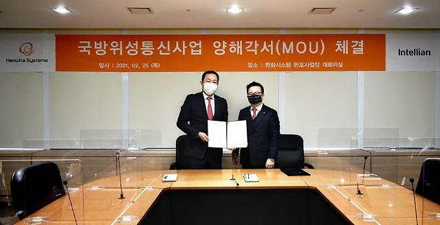 Hanwha Systems works with antenna manufacturer to develop on-the-move satellite communication terminals