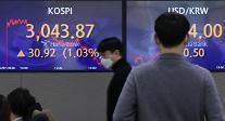 コスピ、1.03%高の3043.87で取引終了