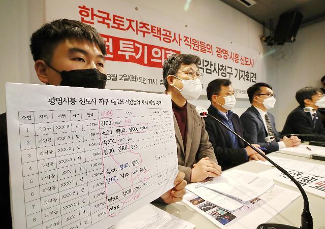 [단독] 경찰, LH 직원 땅투기 의혹 고발사건 수사 착수