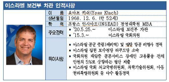 서울시, 이스라엘 백신접종 노하우 듣는다
