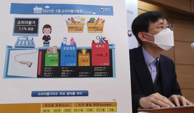 2月の消費者物価指数1.1%上昇・・・農畜水産物の上昇率は10年ぶりに最大