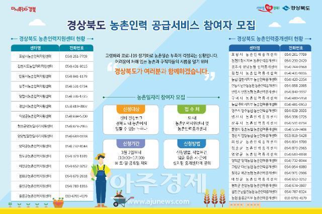"""경북도, 농번기 일손지원 농촌인력 공급서비스 추진···""""농촌일손 부족 해결나선다"""""""