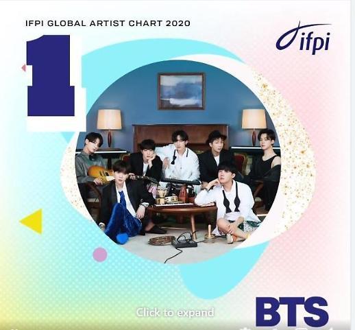 世界级现象!国际唱片业协会授予BTS全球年度艺人大奖