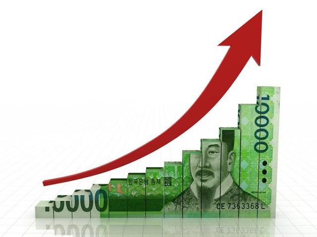 疫情下韩接连增加补充预算 国家债务规模快速增长