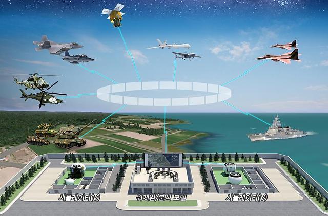 KAI taps defense market for scientific, cost-effective LVC military training