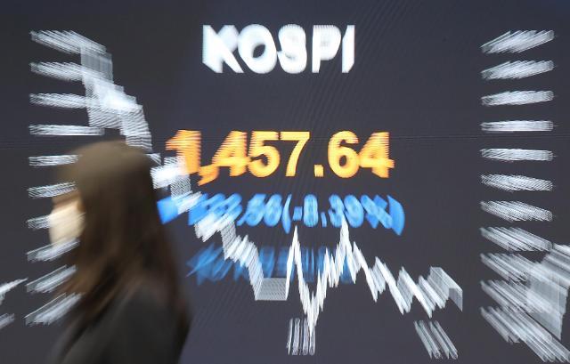 复盘韩国股市 散户支撑走出至暗时刻