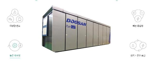 Doosan fuel cell partners with Hyundai shipbuilding group to co-develop fuel cell for vessels
