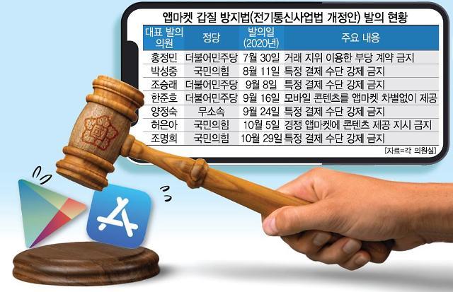 '앱마켓 규제법' 논의 지지부진... 과방위에 쏠린 눈