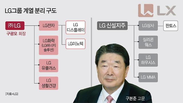 [C를 찾아서] LX② '사명 논란' 정면돌파 LX그룹, 신사업 순항할까