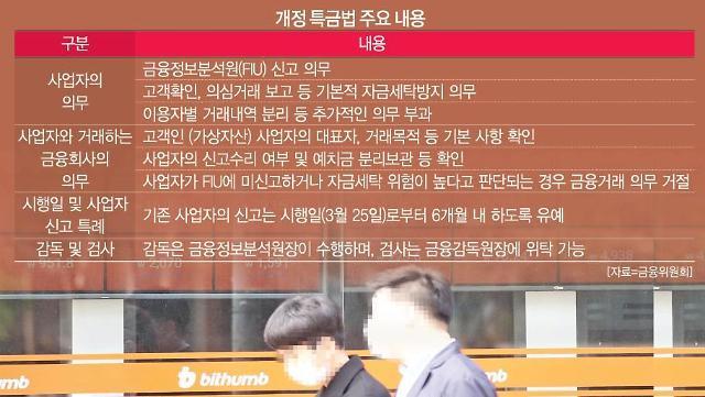 [25일 특금법 시행] 실명계좌 제휴 못한 가상자산 거래소 줄폐업 위기