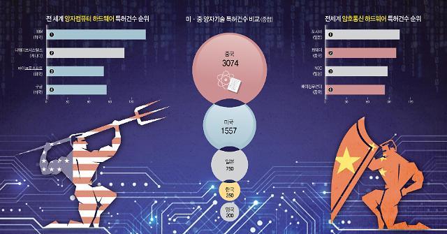 """[차이나리포트] 미중 양자기술…""""창과 방패의 전쟁"""""""
