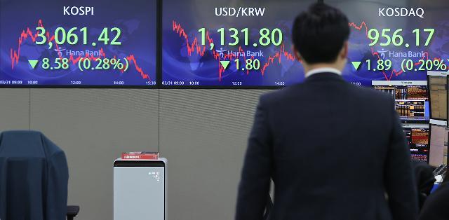 展望二季度韩股行情:反弹可期 美债利率制约涨幅