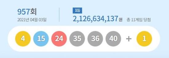957회 로또 1등 11명…당첨번호와 지역은?