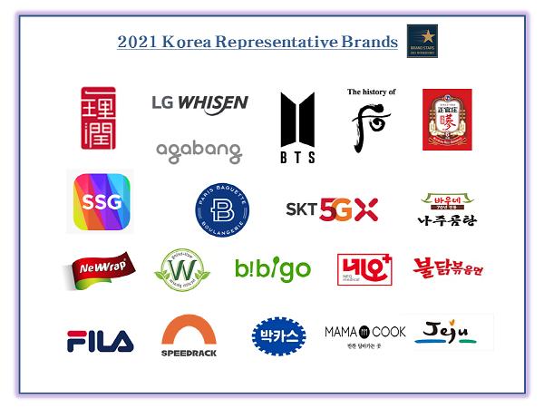 브랜드스타즈선정위,  2021 코리아 대표브랜드 발표
