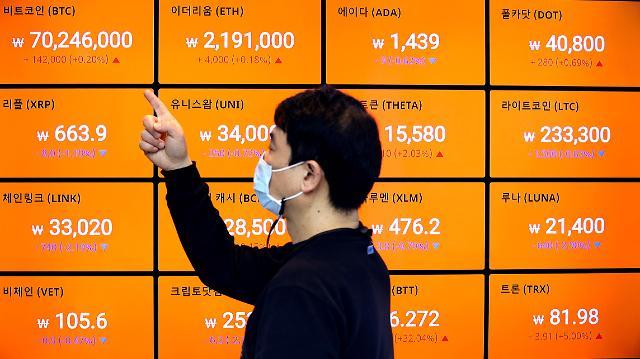 韩国币圈行情火爆 加密货币交易平台用户量大幅上涨