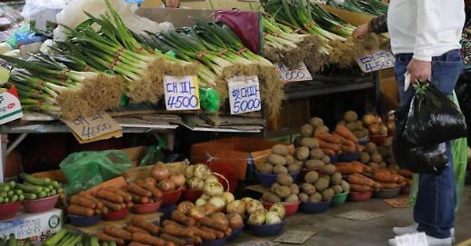 英国智库:韩国今年物价上涨呈现较快趋势
