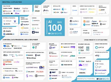뤼이드, '글로벌 100대 AI기업' 국내 유일 선정
