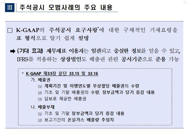 """금감원 """"온실가스배출권 자산 2년새 급증… 공시 강화해야"""""""
