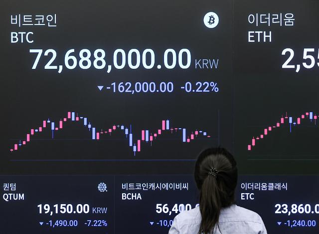 8000만원 턱밑에서 주춤하는 비트코인···올해 4억원 돌파?
