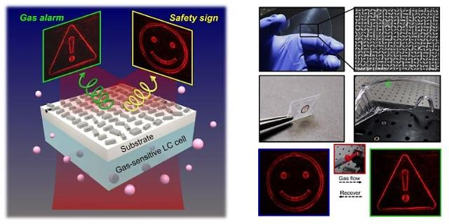 Researchers develop tiny wearable metasurface gas sensor for holographic visual alarms