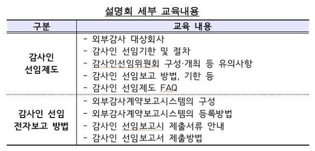금감원, 최초 외감대상 회사 위한 온라인설명회 개최