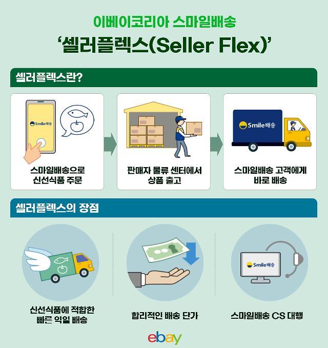 이베이 스마일배송, 파트너십 물류서비스로 신선식품 배송 강화