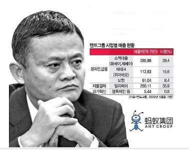 中인민은행, 앤트그룹 세번째 소환 더 까다로워진 요구