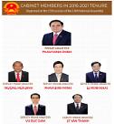 베트남, 팜민찐 신임 내각 출범...12개 부처 장관 임명