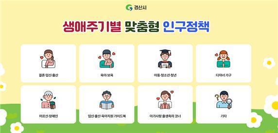 경산시, 시 홈페이지 '생애주기별 맞춤형 인구정책' 통합메뉴 개설