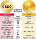 [아주 쉬운 뉴스 Q&A] 'CBDC'와 '가상화폐'는 무엇이 다른가요?