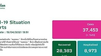 [NNA] 태국 국내감염 1540명, 역대 최다 연일 경신