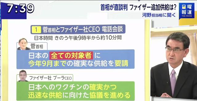 일본, 9월까지 전국민 접종분 백신 확보...배짱 화이자에 결국 전화한 스가
