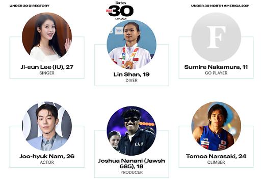 Những sao Hàn lọt vào top 30 under 30 của Forbes