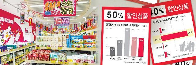 [차이나리포트]아줌마 전유물 떨이식품 쓸어담는 중국 청년들
