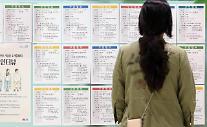 コロナ以後、初めて失業者↓・・・非自発的失業の増加幅も鈍化