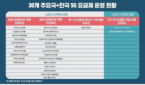 """김영식 의원 """"5G 품질 논란은 세계 최초 위한 무리한 상용화 추진 탓"""""""
