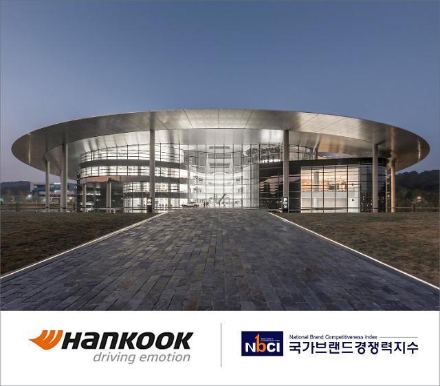 한국타이어, 국가브랜드경쟁력지수 13년 연속 1위…톱티어 가치 입증