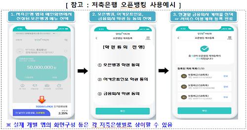 29일부터 저축은행 앱에서도 오픈뱅킹 이용 가능