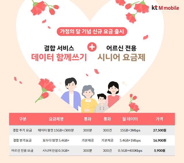 KT엠모바일, 가정의 달 맞아...알뜰폰 결합 서비스·어르신 요금 신규 출시